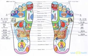 voetenkaart-chinees